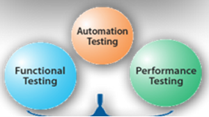 software testing upd